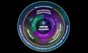 *Video*Hewlett Packard Enterprise Expands HPE GreenLake with Breakthrough Storage as-a-Service Business Transformation