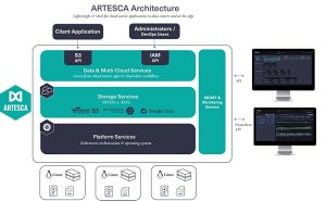 **Video**Scality, HPE go cloud native with ARTESCA to tackle new storage challenges