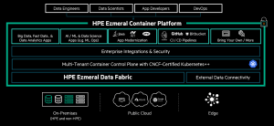 HPE Ezmeral: Hybrid IT stack for diverse container workloads