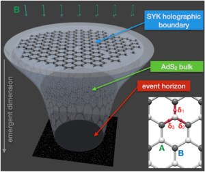 Black hole hologram appears in a graphene flake