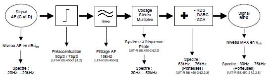 signal_a_diffuser