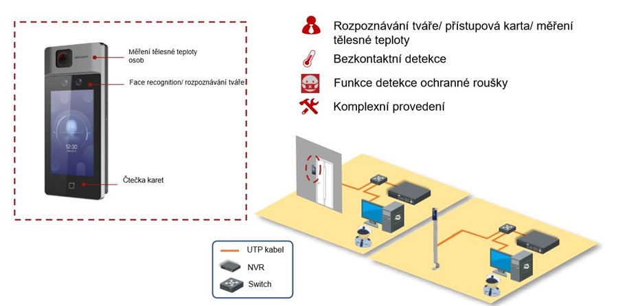 termoscanner-coronavirus-hikvision-DS-K1T671TM-3XF