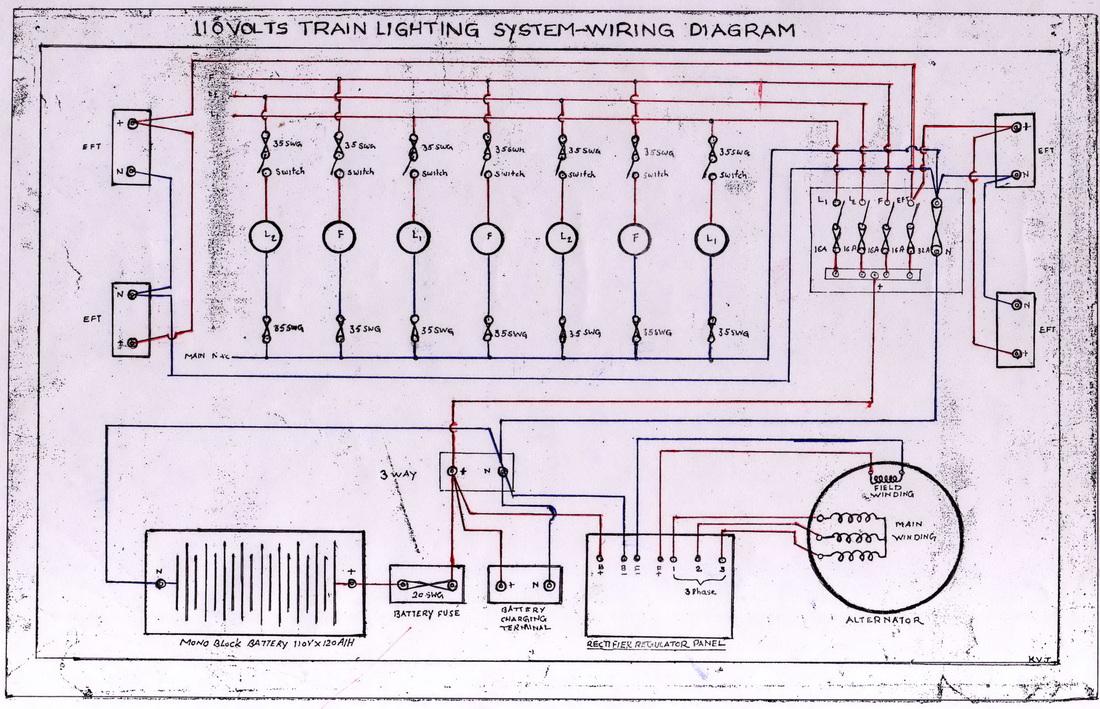 Diagrams And Drawings