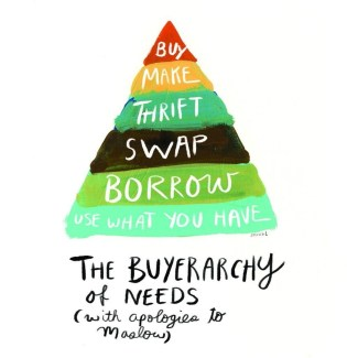 The Buyerarchy of Needs - Sarah Lazarovic