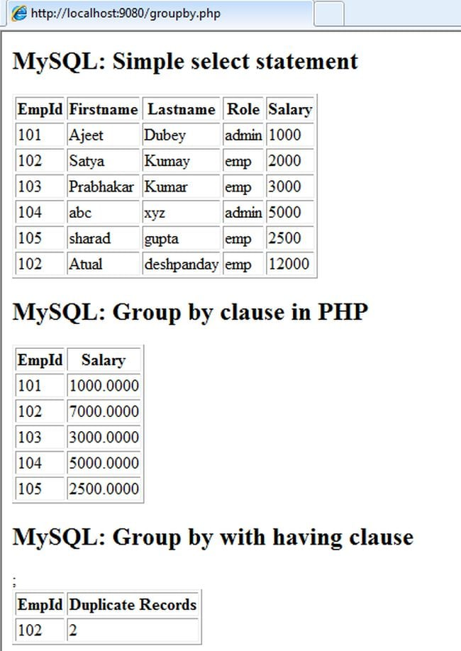 mysql thought associated articles