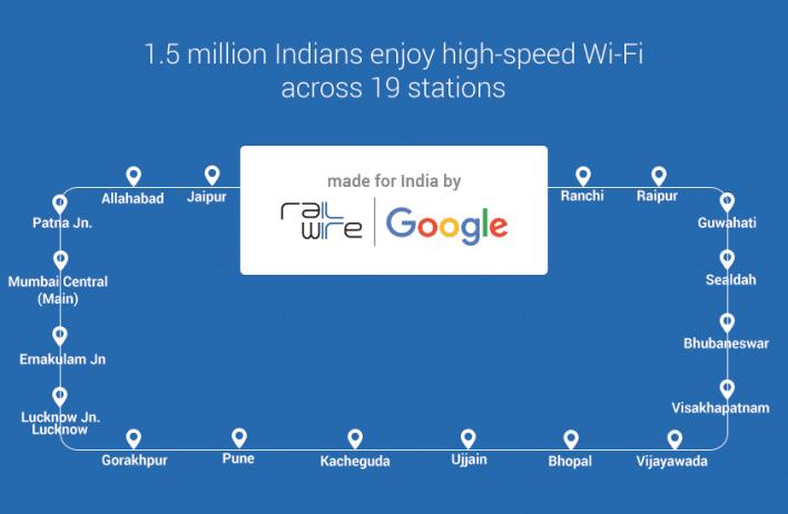 Railwire Free Wifi Station