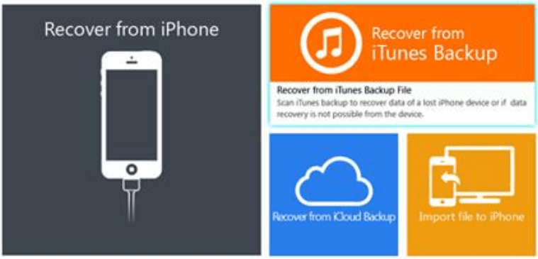 How To Extract Files from Encrypted iPhone Backups | iPhone Data Recovery Tool