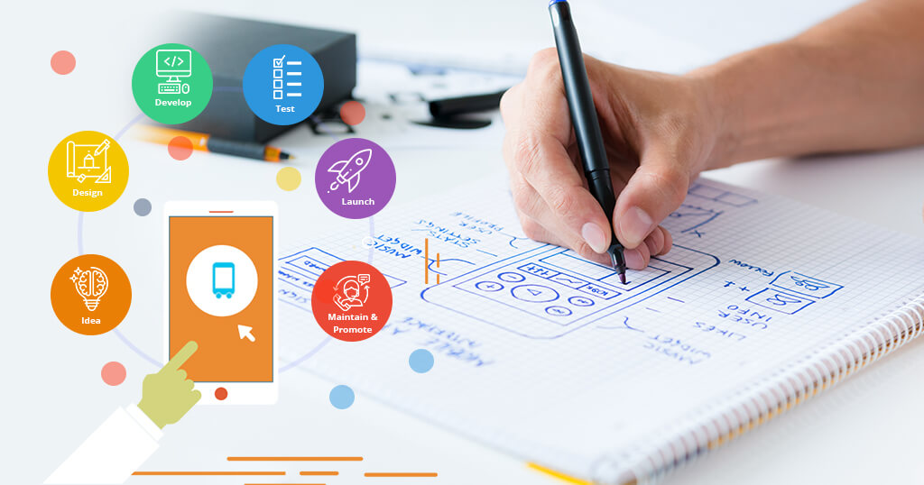 Mobile Application Development Process Covering Important Portions
