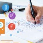 Mobile Application Development Process