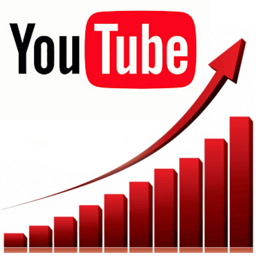 Some basic tips for YouTube promotion