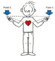 Jak zrobić dwupunkt?