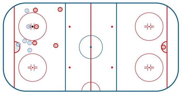 Mise en jeu en zone offensive - Hockey sur glace - Technique Hockey