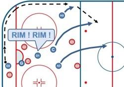 Sortie de zone RIM - Miniature