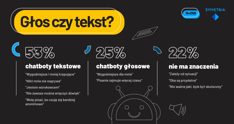 Chatboty
