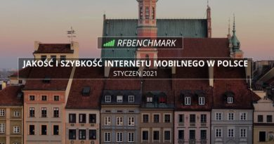 RFBenchmark - styczeń 2021