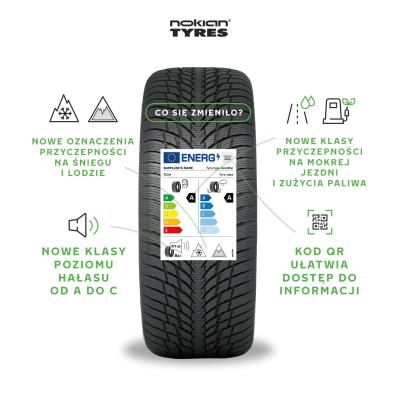 Nokian Tyres nowa etykieta UE_B