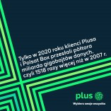 25 lecie Plusa