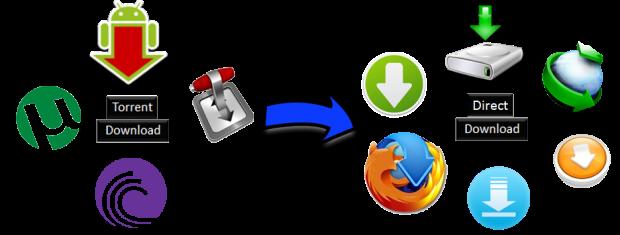 تحويل التحميل بالتورنت إلى رابط مباشر للتحميل العادي