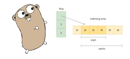 golang arrays and slices