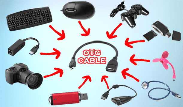 TOP 10 USES OF USB OTG CABLE