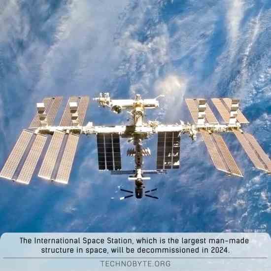The International Space Station will be decommissioned