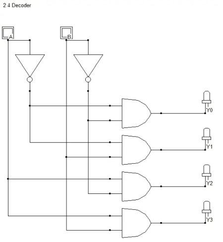 2:4 Decoder using gates
