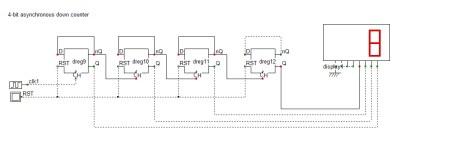4-bit asynchronous down counter