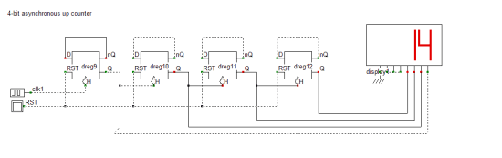 4-bit asynchronous up counter