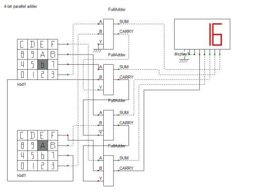 4-bit parallel adder