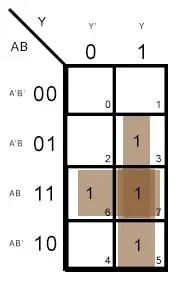 full adder truth table 3