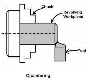 Chamfering operation on lathe