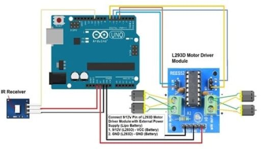 Circuit diagram to connect Arduino with multiple DC motors using L293 motor driver shield