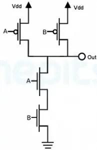 2-INPUT CMOS NAND GATE
