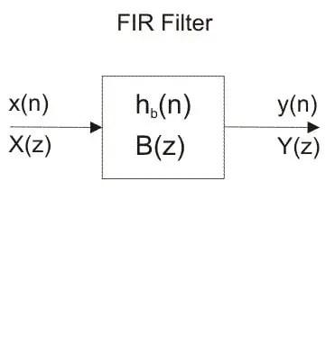 FIR filter bloack diagram - FIR vs IIR