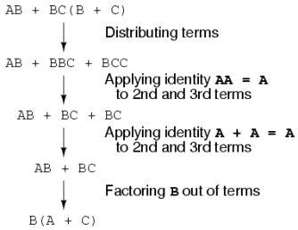 Logic to Bool simplification