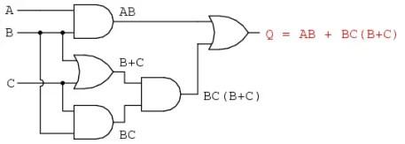Step 3 Logic to Bool