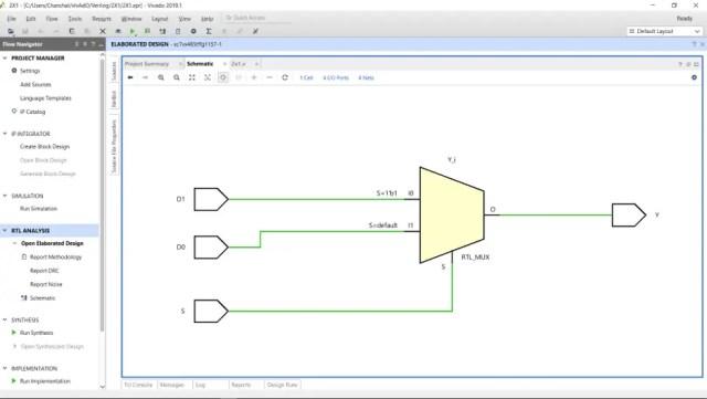RTL hardware schematic