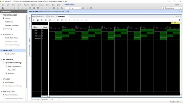 Simulation waveform Half Subtractor