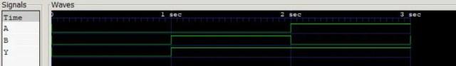 OR gate simulation waveform