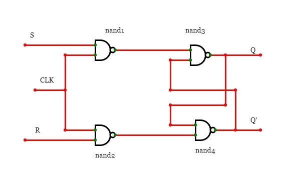 Verilog Code For Sr Flip-flop