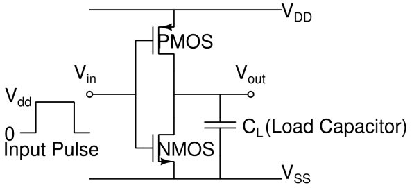 Capacitive load connected to the output terminal of the CMOS inverter