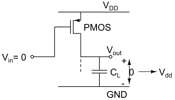 Equivalent circuit of the CMOS inverter during low-to-high transition of the output