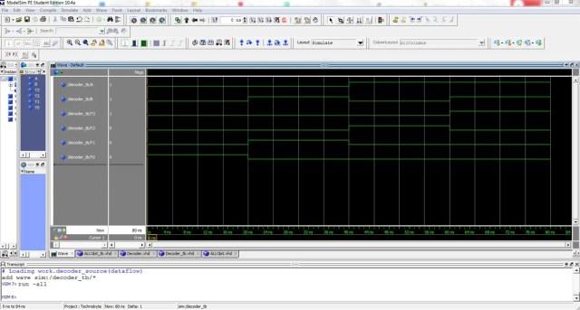 2x4_Decoder-Waveform