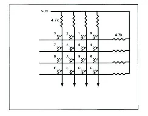 Interfacing 4x4 Keypad matrix with 8051 microcontroller