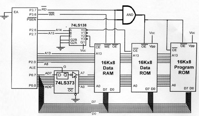 interfacing both ext RAM and ROM with 8051