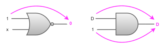 Forward implications of NOR and AND gate example