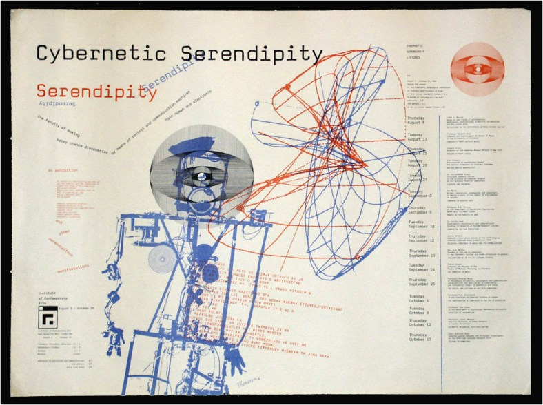 Cybernetic Serendipity Poster