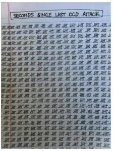 OCD chart