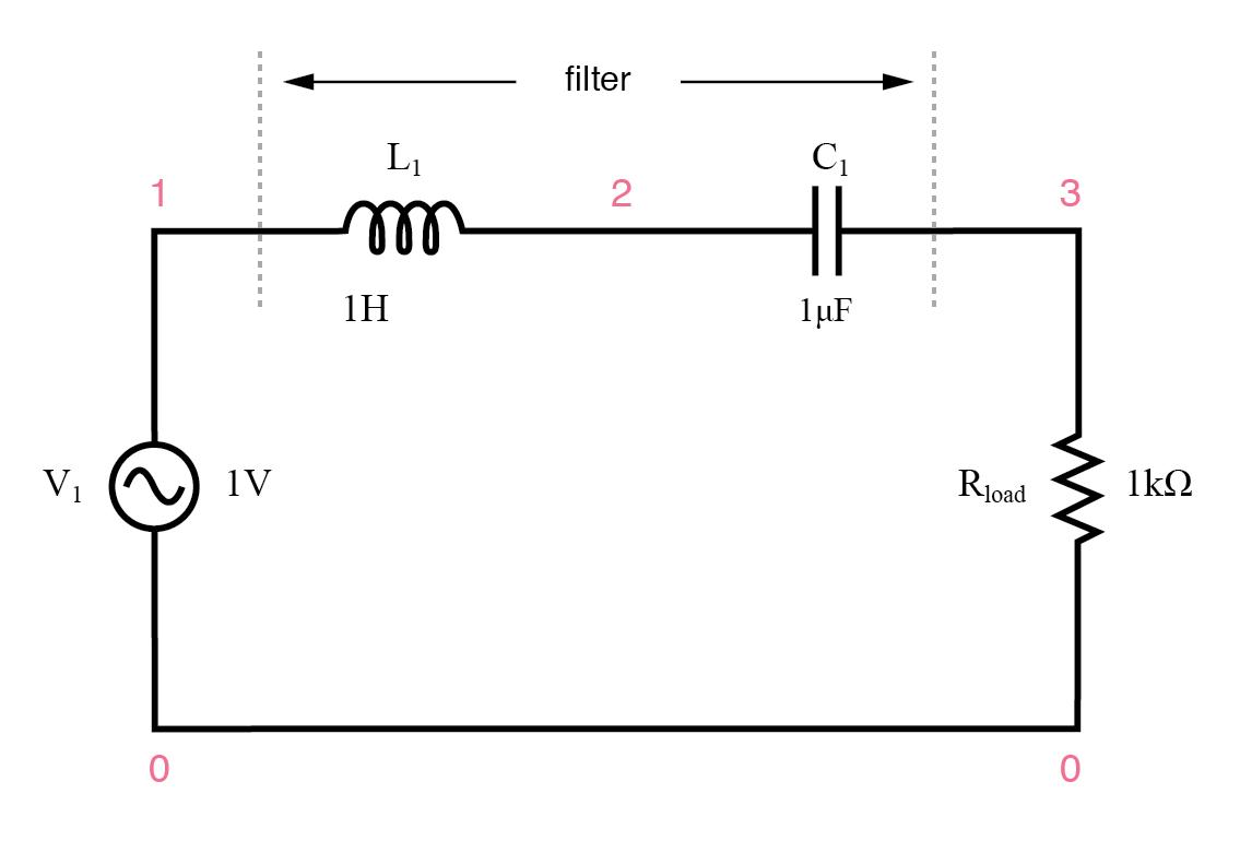 8 6 Resonant Filters
